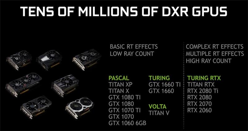 Las Placas GeForce GTX ya soportan RayTracing gracias a un nuevo Driver